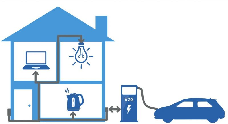 Schematic of house with EV